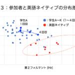 <b>統計的手法でプラクティスを支える</b>