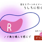 <b>(38) セオリー&ドリル「Rのつく母音」It should work.</b>
