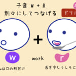 <b>(91) ドリル編 おと  Use simple words.</b>