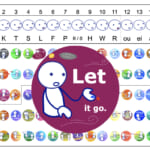 <b>音・リズムとセンスを身につける  ルーティンプラクティス (1-5) Let it go.</b>
